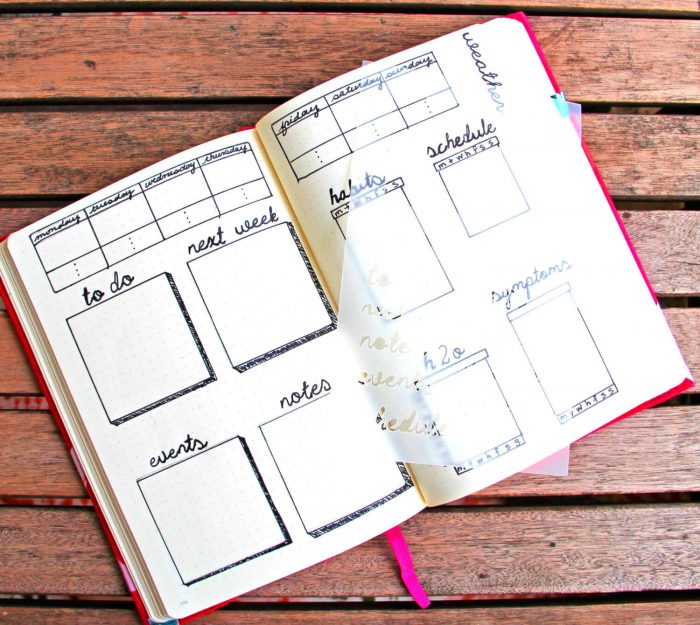 This Bullet Journal Stencil from MoxieDori will help you make awesome layouts.