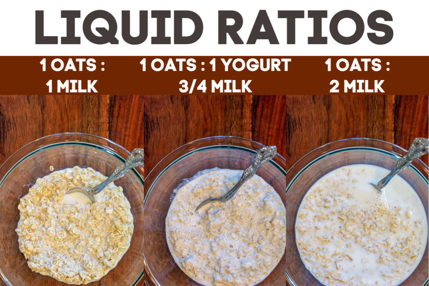 Various ratios of liquid to oats and the resulting consistencies