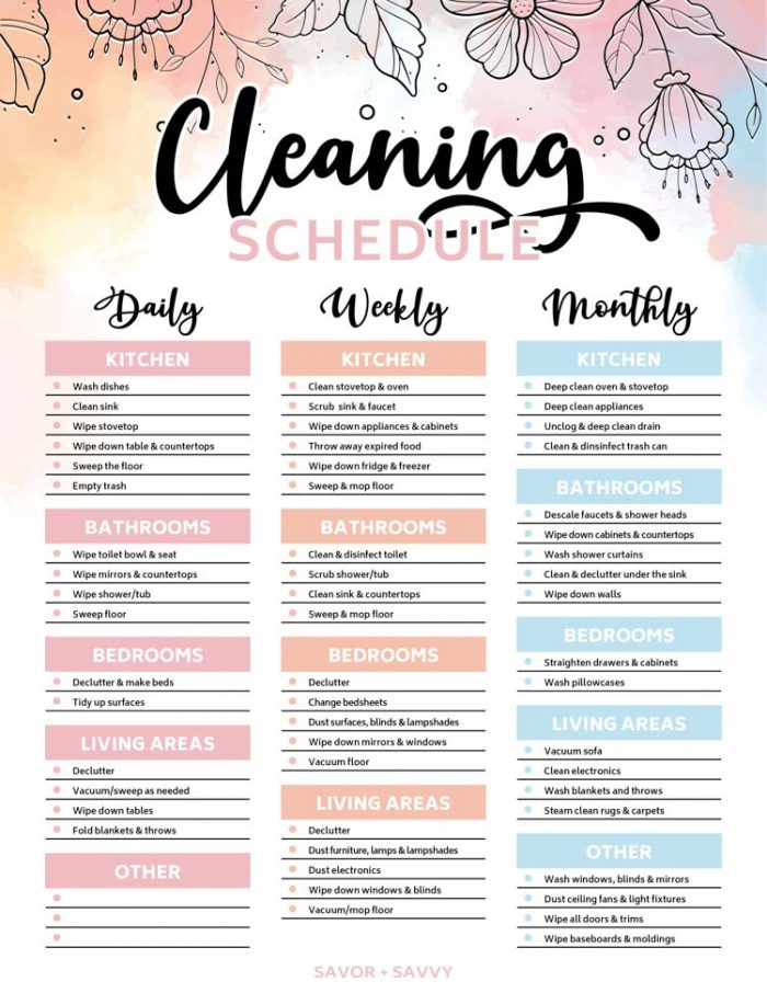 Cleaning printable with daily, weekly, and monthly jobs and each room has completed tasks in them