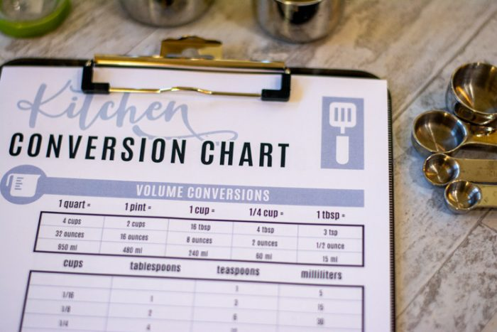 kitchen conversion chart comparing liquid volumes and weights
