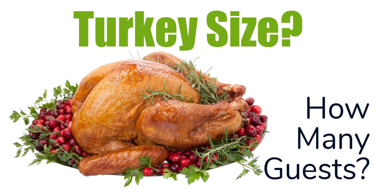 whole turkey on a serving tray with questions on how large of a bird do you need