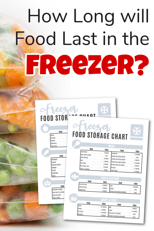 Freezer Tips 101 - Free Printable Freezer Storage Times