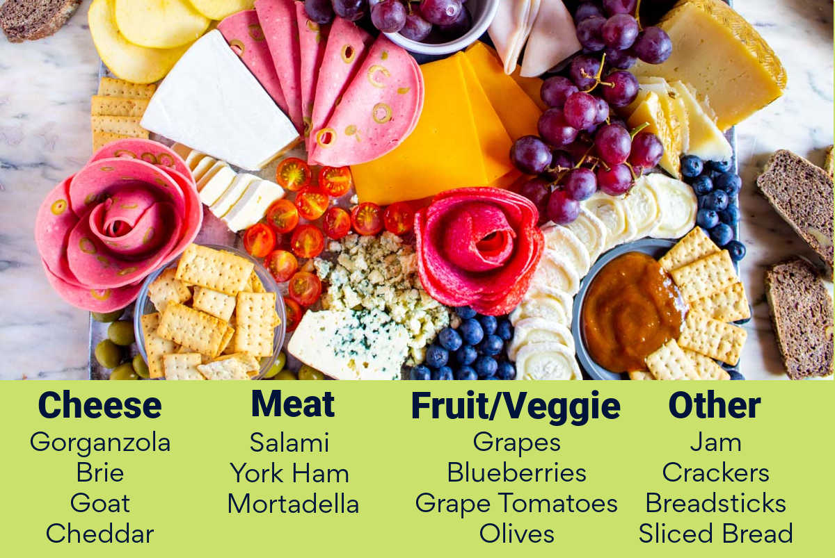 Decorative layout of all the ingredients on a serving tray.